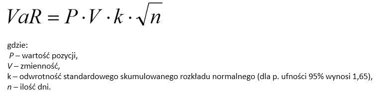 Ryzyko VaR w Excel- metoda parametryczna