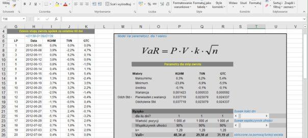 VaR ryzyko w Excelu