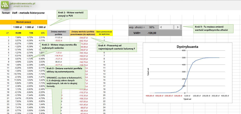VaR metoda historyczna - Excel - screen 2