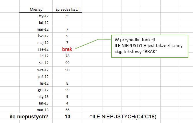 Ile nie pustych komórek - przykład Excel