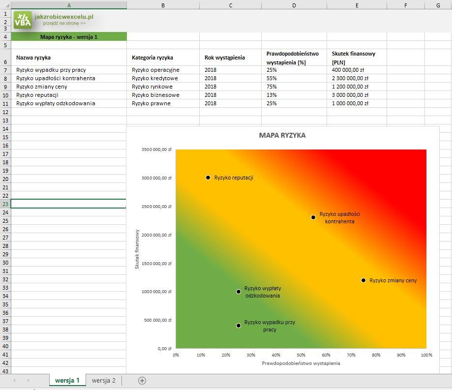 Macierz ryzyka Excel - screen1