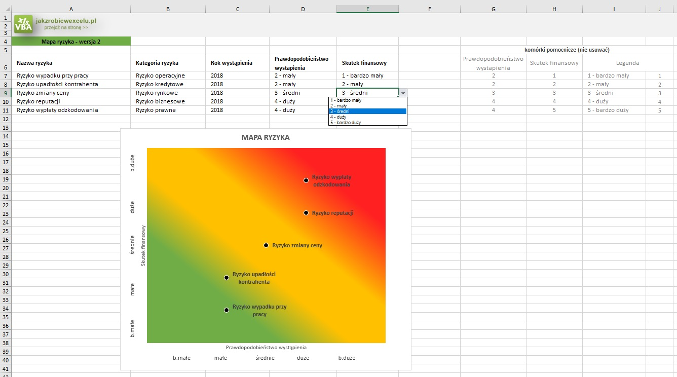 Macierz ryzyka Excel - screen2