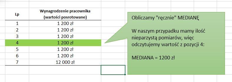 Mediana - obliczenia w Excelu