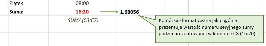 Problem z sumowaniem godzin w Excel - screen2