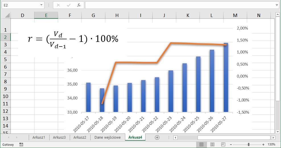 stopa zwrotu w Excel obliczenia