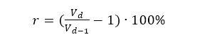 stopa zwrotu - wzór obliczeń bez dywidendy