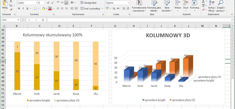 wykres kolumnowy Excel 2016